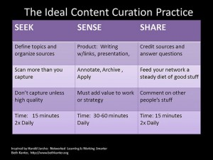 Becoming a Content Curator